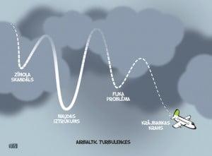 AirBaltic karikatūra, Gatis Šļūka, turbulence